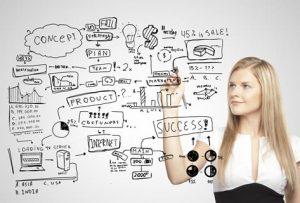 Dicas para você executar a gestão da criatividade e inovação na empresa